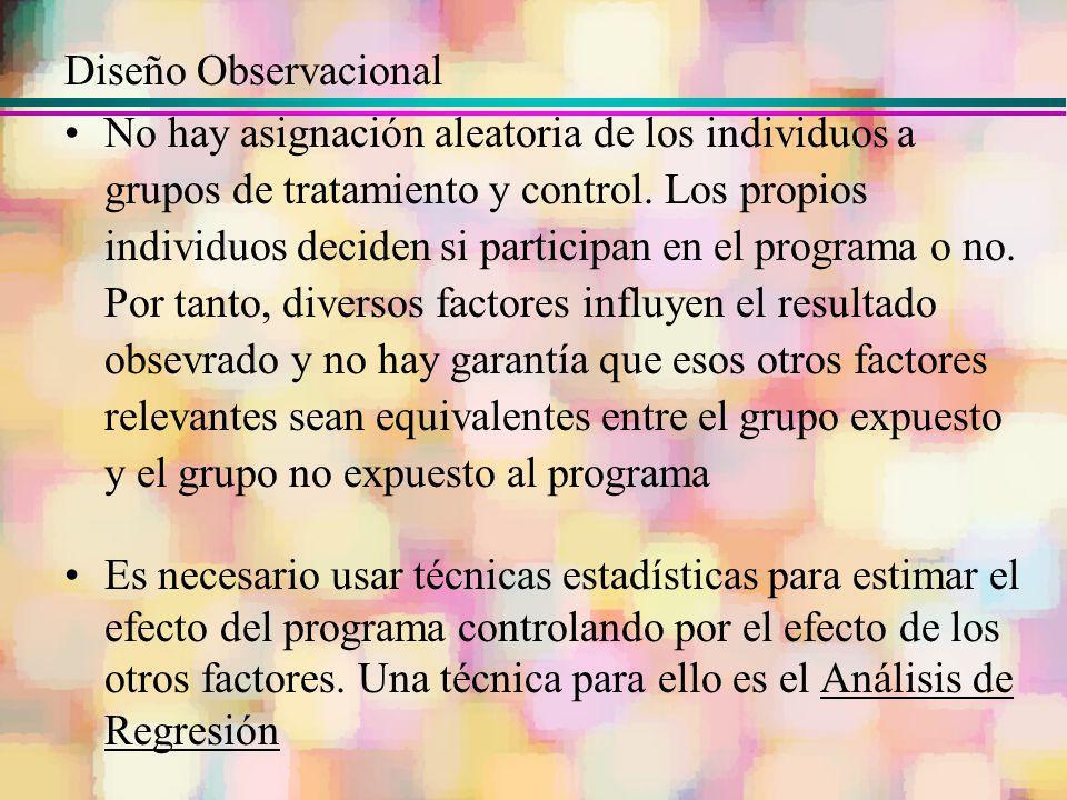 Diseño Observacional