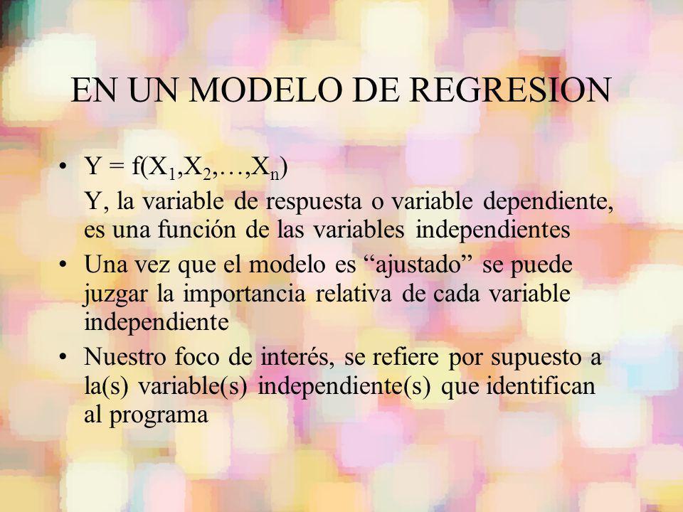 EN UN MODELO DE REGRESION