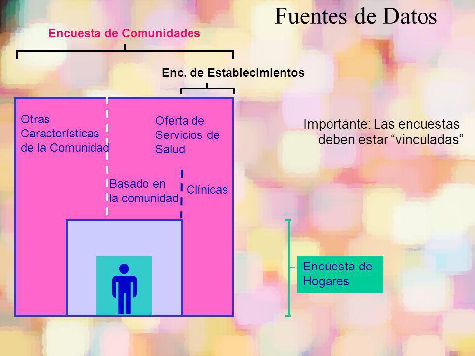 Fuentes de Datos Importante: Las encuestas deben estar vinculadas