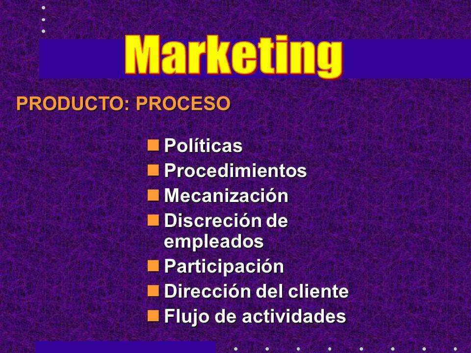 Marketing PRODUCTO: PROCESO Políticas Procedimientos Mecanización