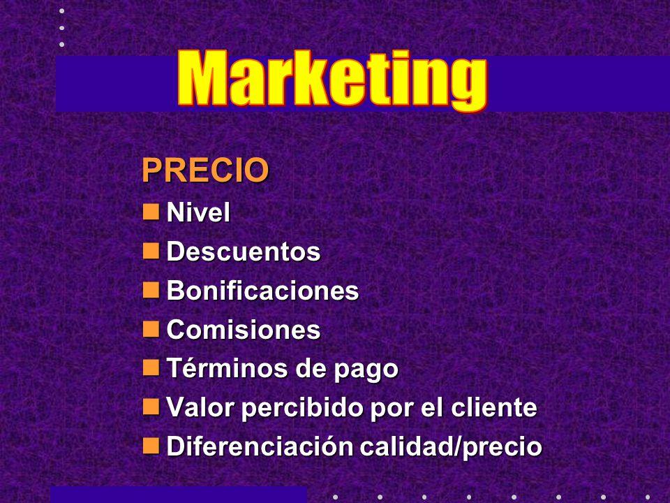 Marketing PRECIO Nivel Descuentos Bonificaciones Comisiones