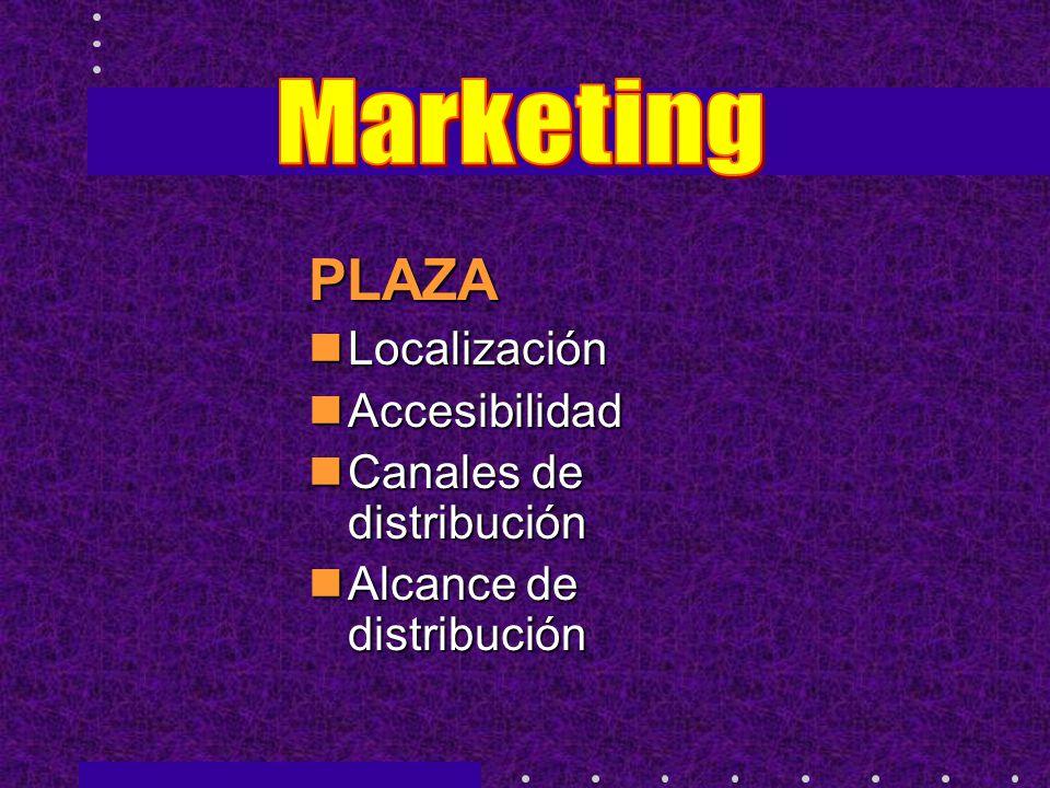 PLAZA Marketing Localización Accesibilidad Canales de distribución