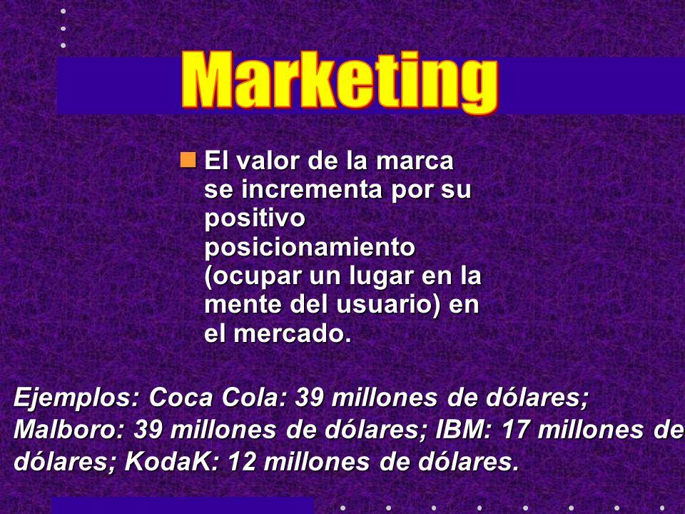 Marketing El valor de la marca se incrementa por su positivo posicionamiento (ocupar un lugar en la mente del usuario) en el mercado.
