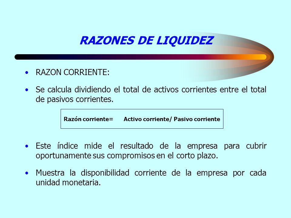Razón corriente= Activo corriente/ Pasivo corriente