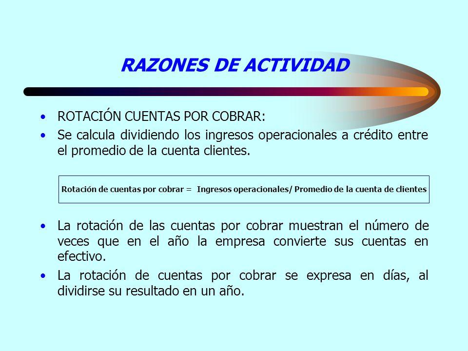 RAZONES DE ACTIVIDAD ROTACIÓN CUENTAS POR COBRAR: