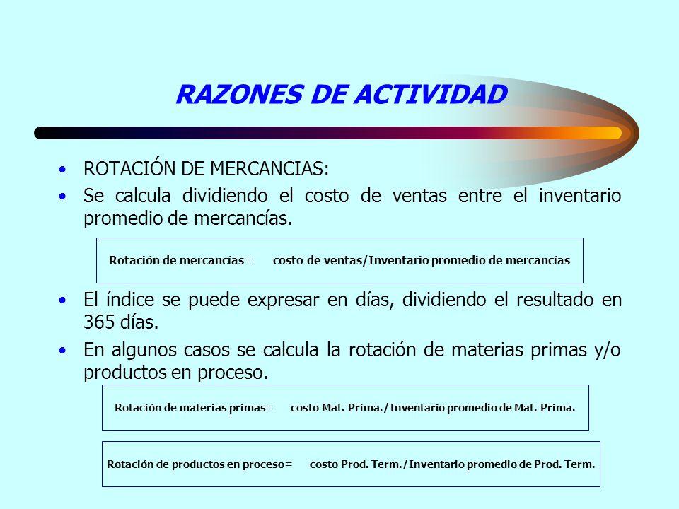 RAZONES DE ACTIVIDAD ROTACIÓN DE MERCANCIAS: