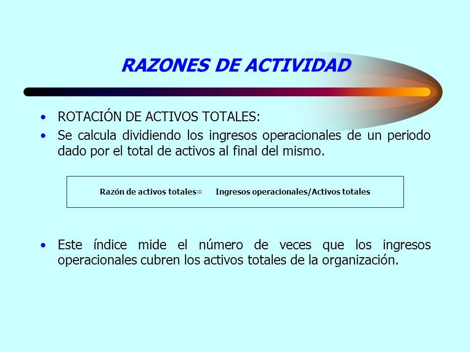 Razón de activos totales= Ingresos operacionales/Activos totales