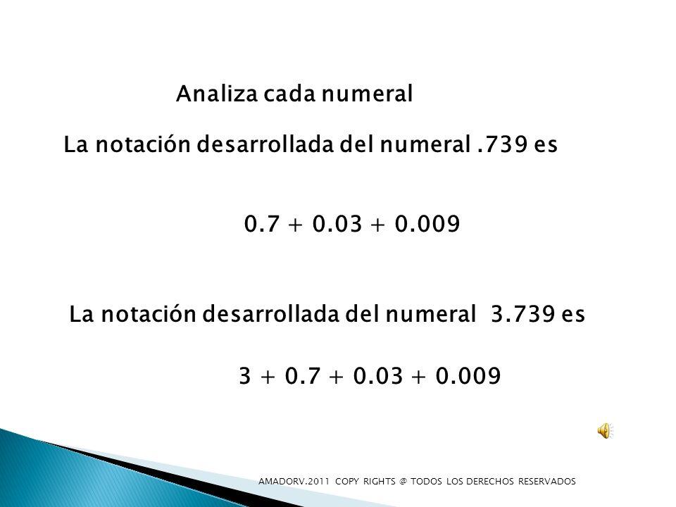 La notación desarrollada del numeral .739 es