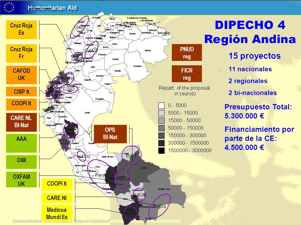 DIPECHO 4 Región Andina 15 proyectos Presupuesto Total: 5.300.000 €