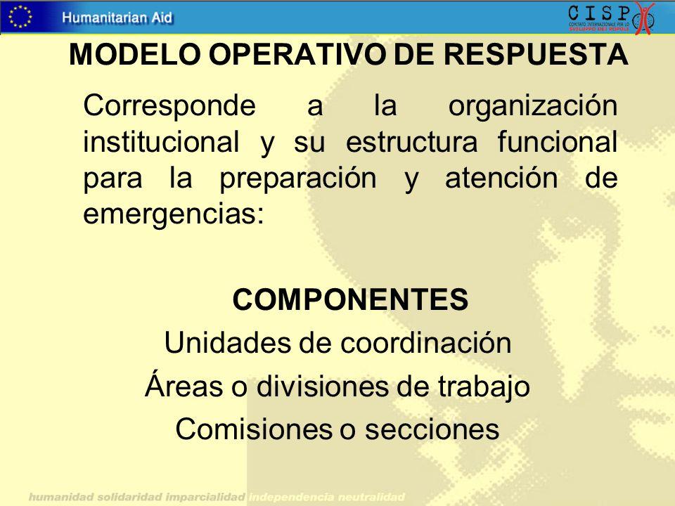 MODELO OPERATIVO DE RESPUESTA