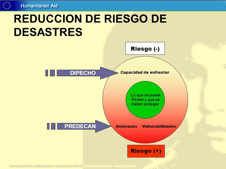 REDUCCION DE RIESGO DE DESASTRES