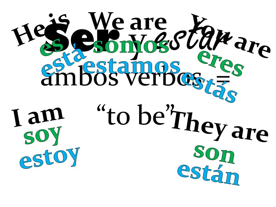 Ser y estar ambos verbos = to be We are He is You are es somos está