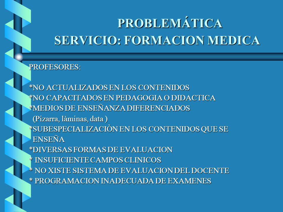 PROBLEMÁTICA SERVICIO: FORMACION MEDICA