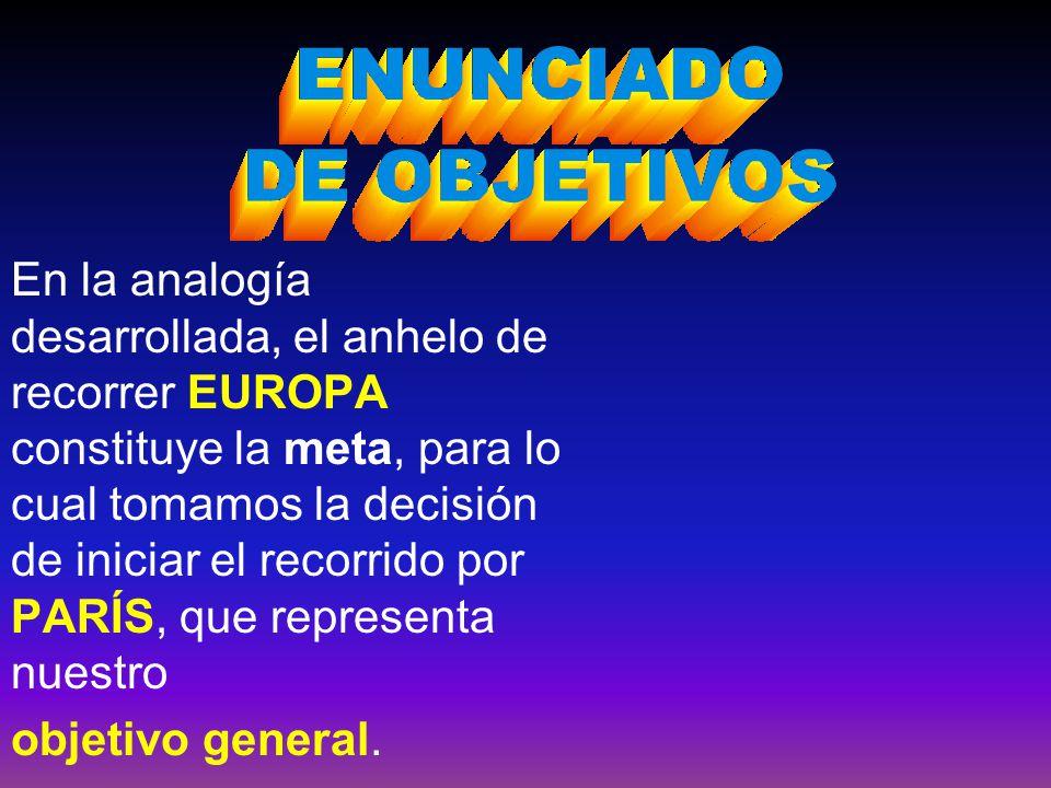 En la analogía desarrollada, el anhelo de recorrer EUROPA constituye la meta, para lo cual tomamos la decisión de iniciar el recorrido por PARÍS, que representa nuestro