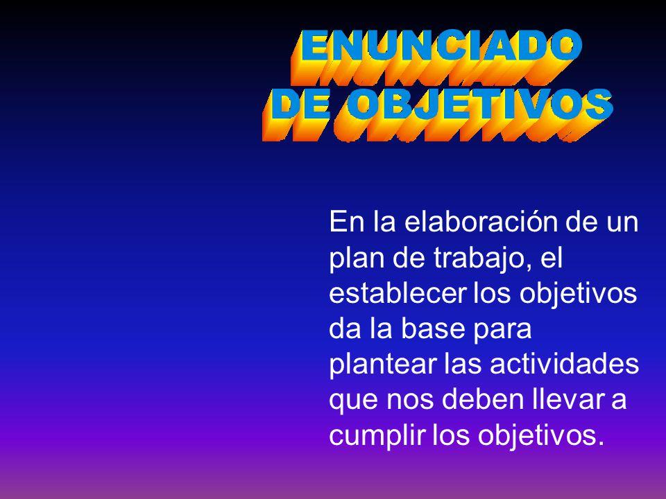 En la elaboración de un plan de trabajo, el establecer los objetivos da la base para plantear las actividades que nos deben llevar a cumplir los objetivos.