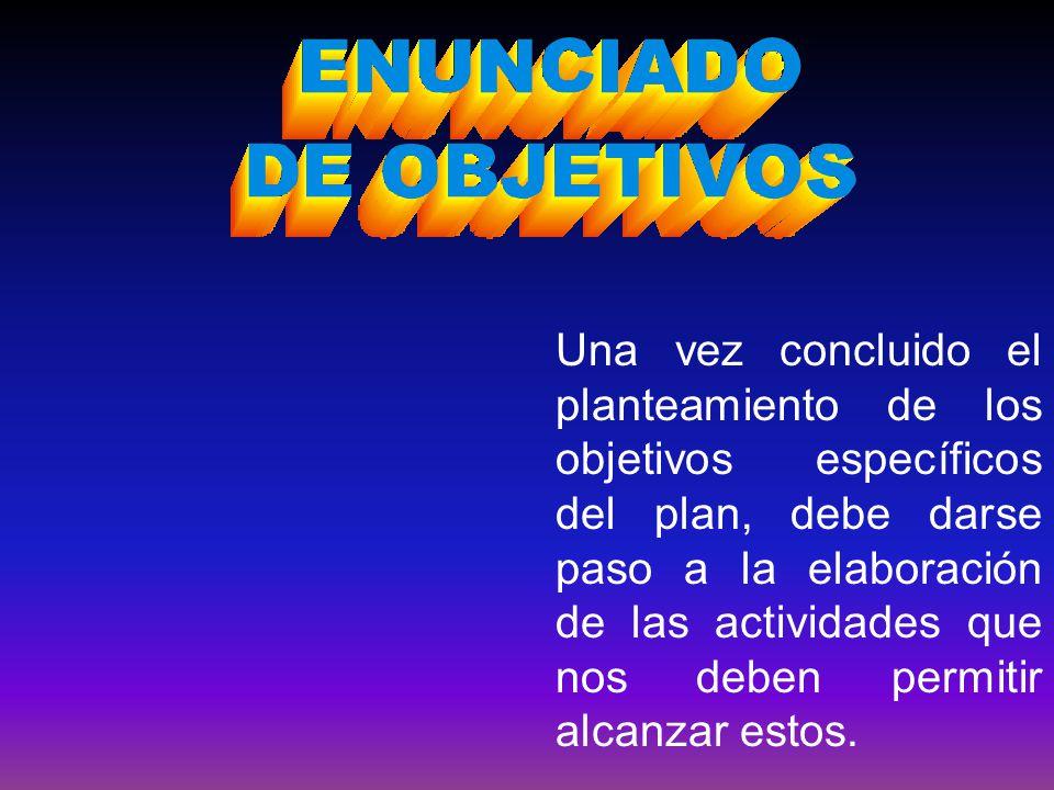 Una vez concluido el planteamiento de los objetivos específicos del plan, debe darse paso a la elaboración de las actividades que nos deben permitir alcanzar estos.