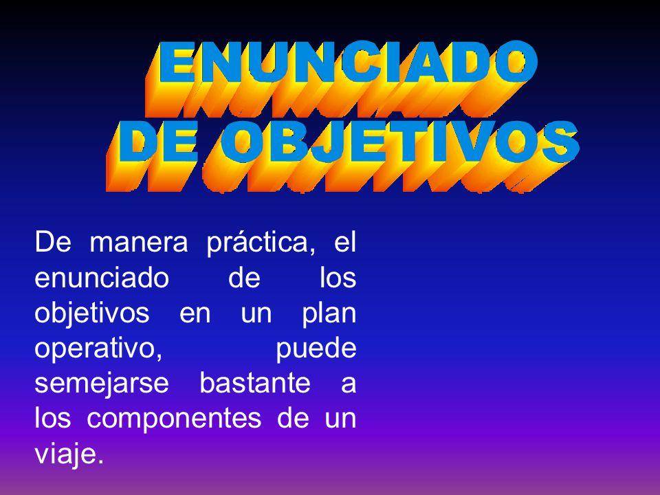 De manera práctica, el enunciado de los objetivos en un plan operativo, puede semejarse bastante a los componentes de un viaje.