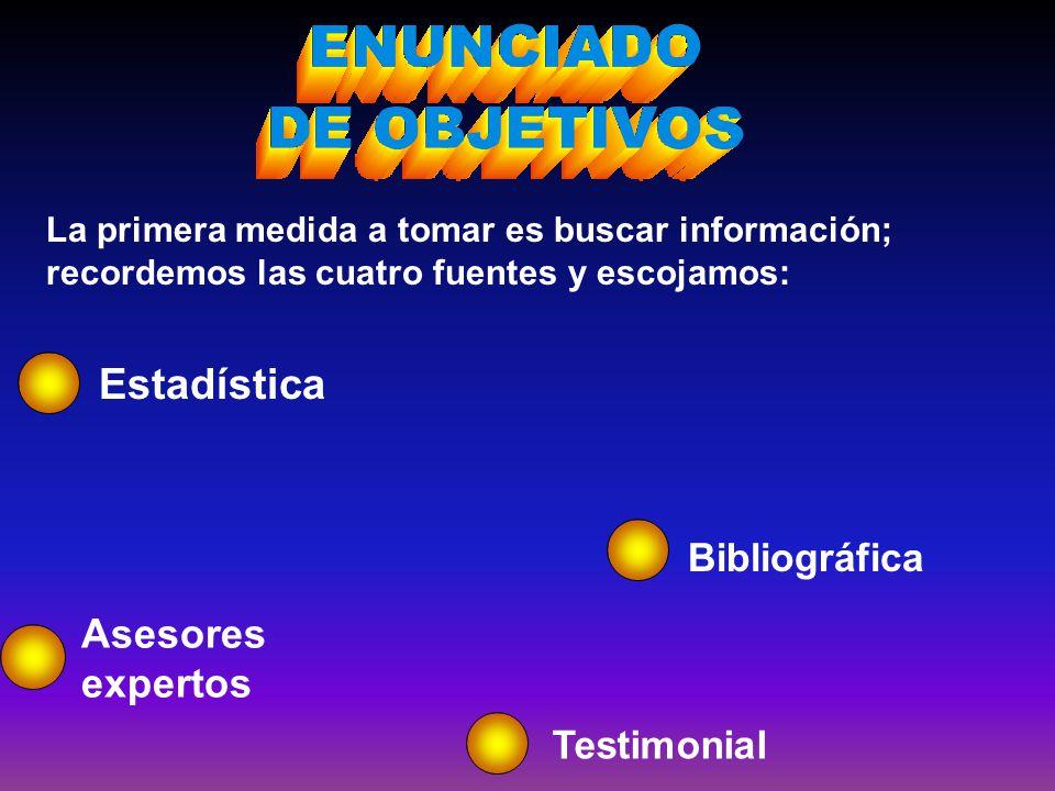 Estadística Asesores expertos Bibliográfica Testimonial