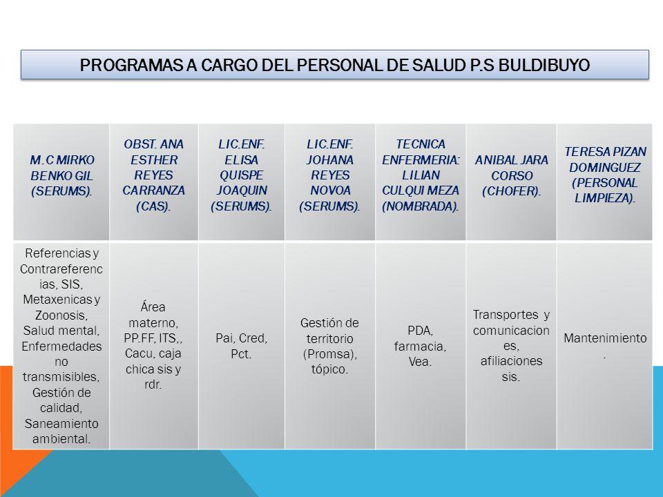 PROGRAMAS A CARGO DEL PERSONAL DE SALUD P.S BULDIBUYO