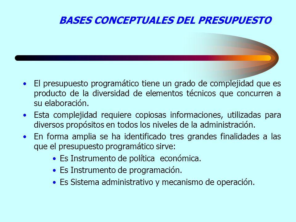 BASES CONCEPTUALES DEL PRESUPUESTO