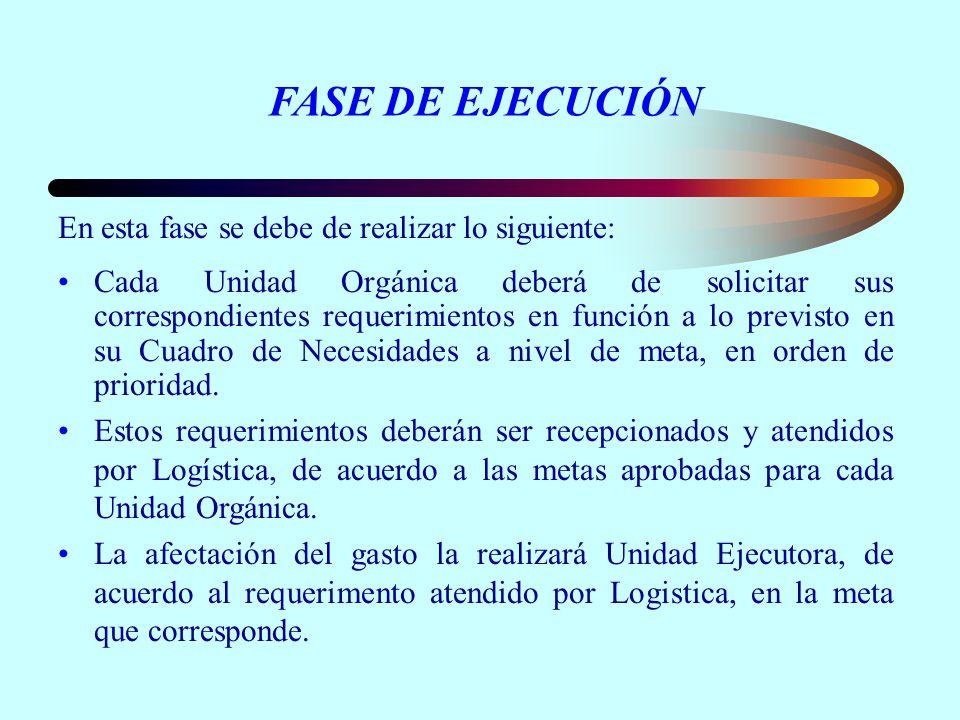 FASE DE EJECUCIÓN En esta fase se debe de realizar lo siguiente:
