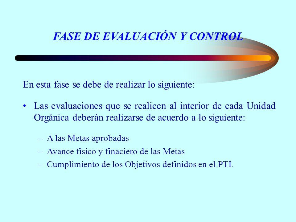 FASE DE EVALUACIÓN Y CONTROL