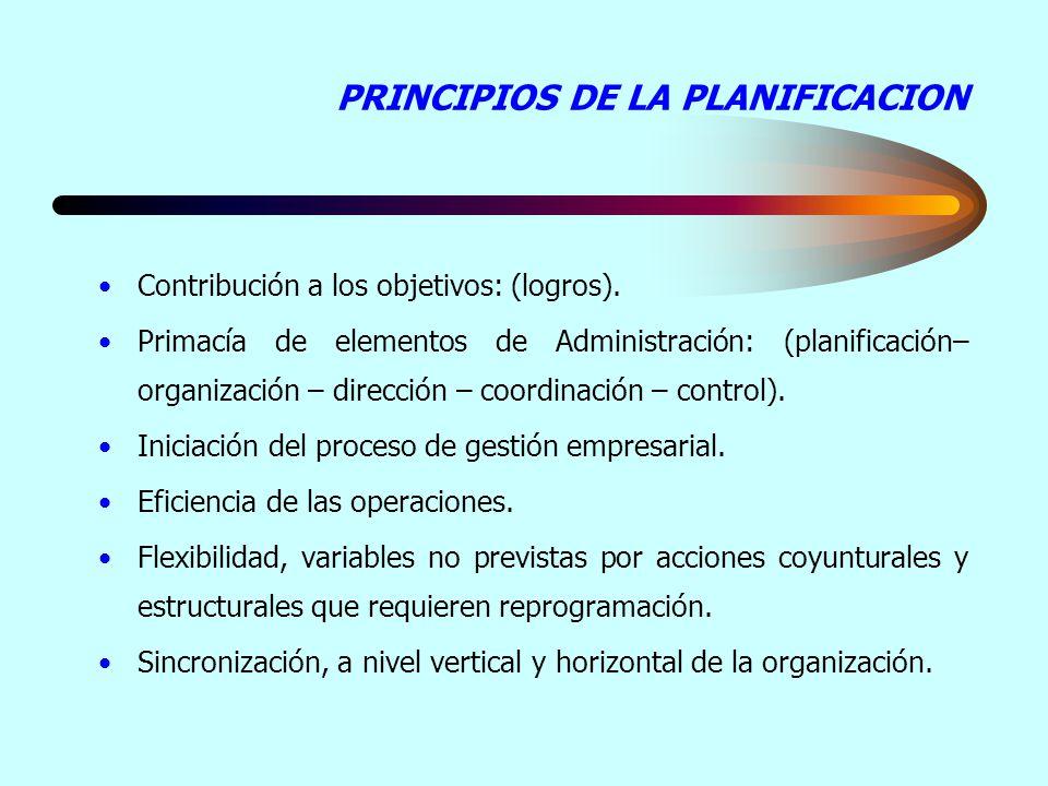 PRINCIPIOS DE LA PLANIFICACION