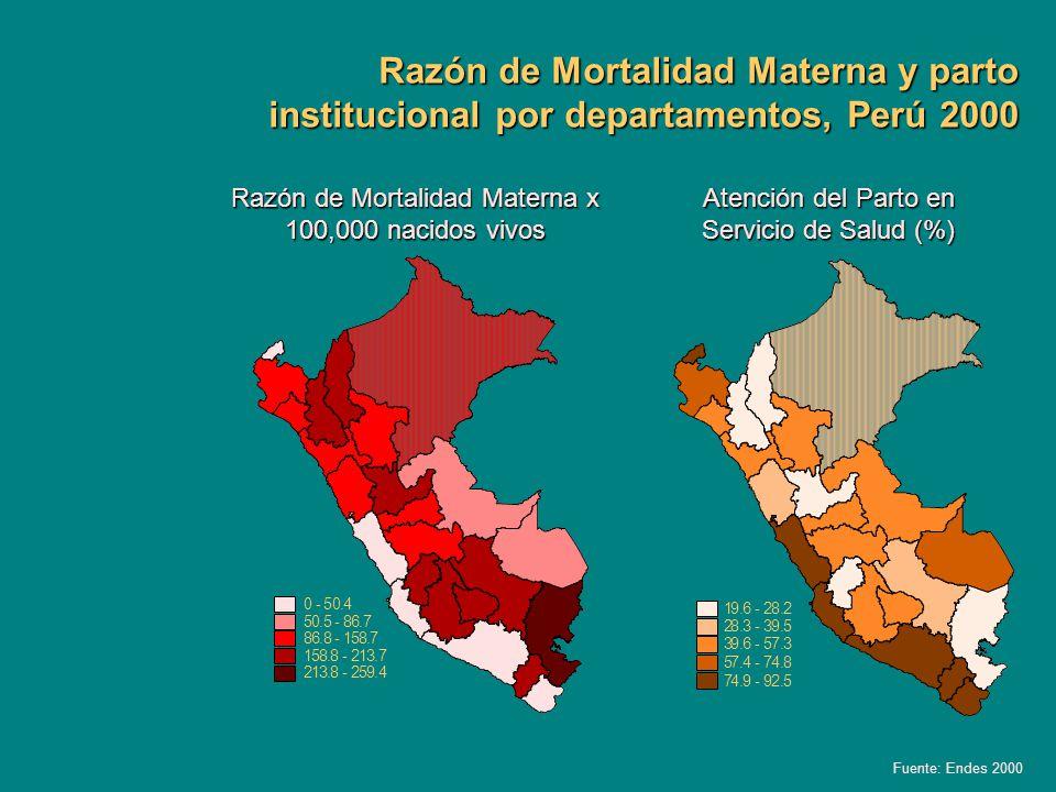 Razón de Mortalidad Materna y parto institucional por departamentos, Perú 2000