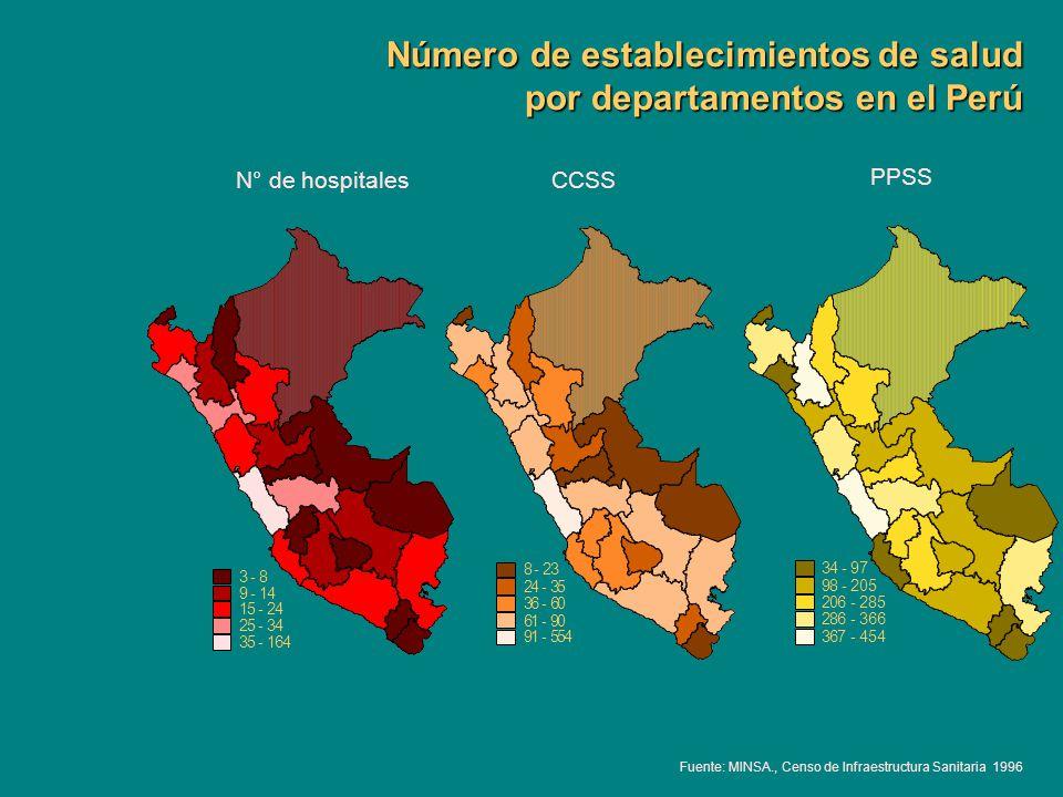 Número de establecimientos de salud por departamentos en el Perú