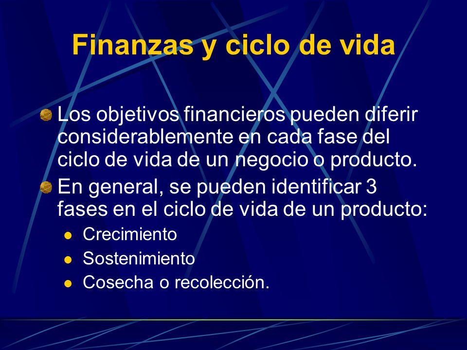Finanzas y ciclo de vida