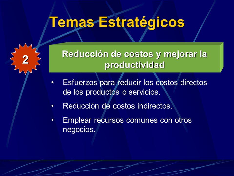 Reducción de costos y mejorar la productividad