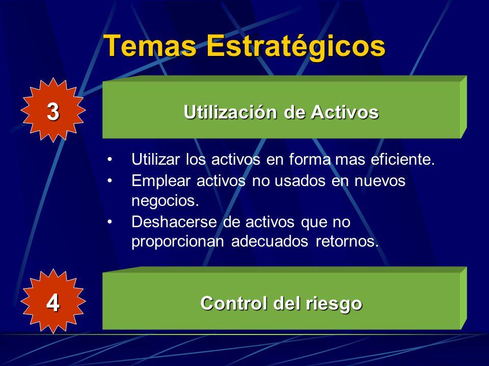 Utilización de Activos