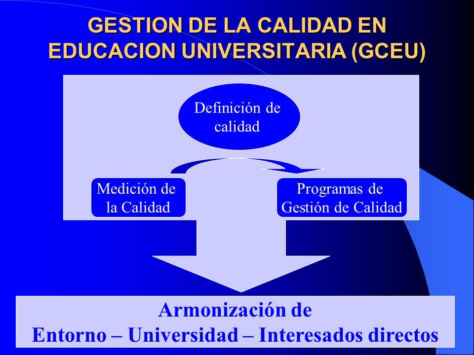 GESTION DE LA CALIDAD EN EDUCACION UNIVERSITARIA (GCEU)
