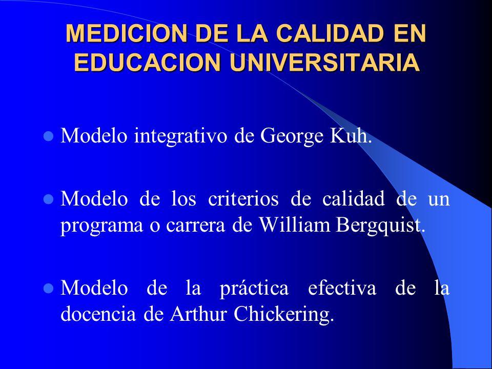 MEDICION DE LA CALIDAD EN EDUCACION UNIVERSITARIA