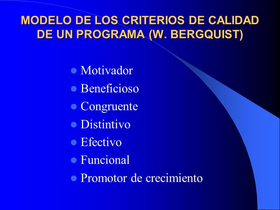 MODELO DE LOS CRITERIOS DE CALIDAD DE UN PROGRAMA (W. BERGQUIST)