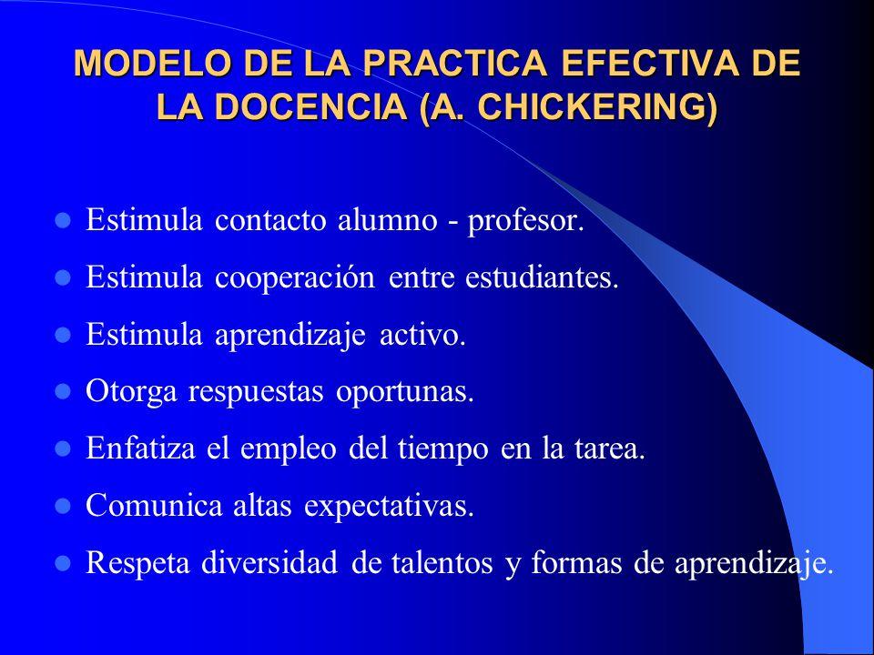 MODELO DE LA PRACTICA EFECTIVA DE LA DOCENCIA (A. CHICKERING)
