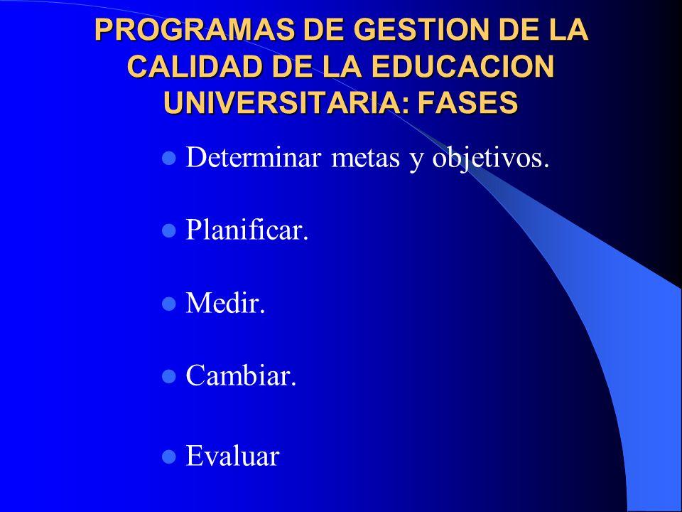 PROGRAMAS DE GESTION DE LA CALIDAD DE LA EDUCACION UNIVERSITARIA: FASES