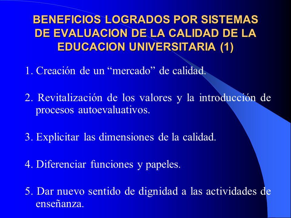 BENEFICIOS LOGRADOS POR SISTEMAS DE EVALUACION DE LA CALIDAD DE LA EDUCACION UNIVERSITARIA (1)