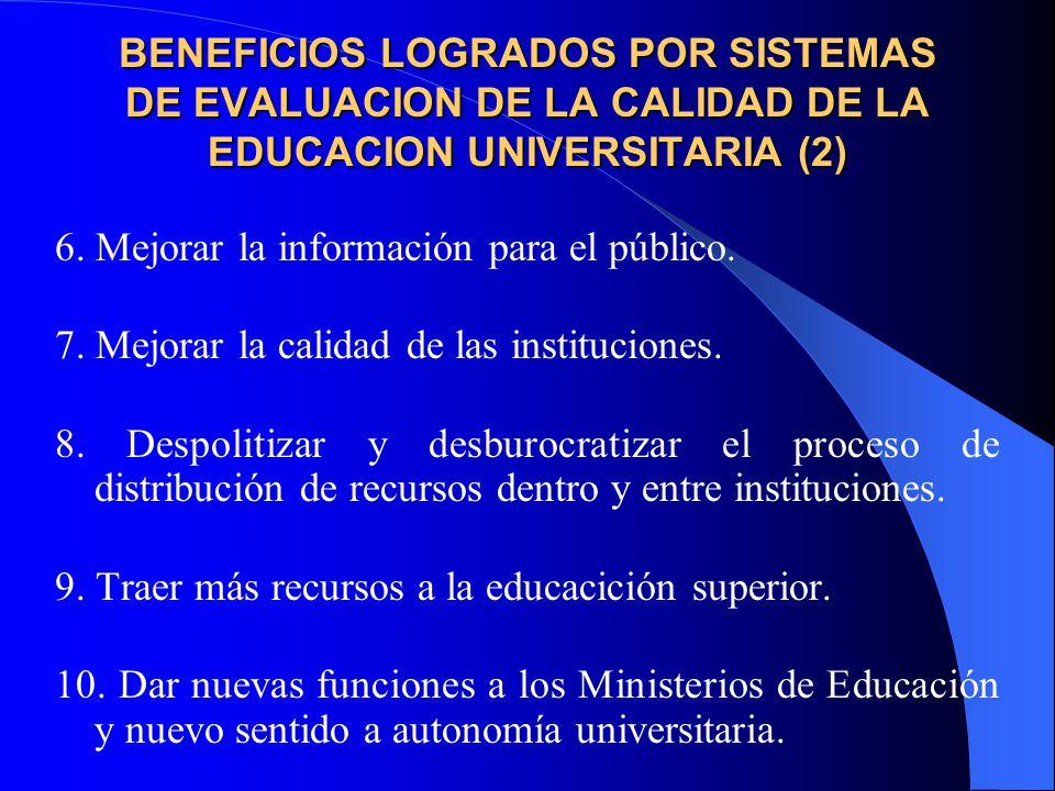 BENEFICIOS LOGRADOS POR SISTEMAS DE EVALUACION DE LA CALIDAD DE LA EDUCACION UNIVERSITARIA (2)