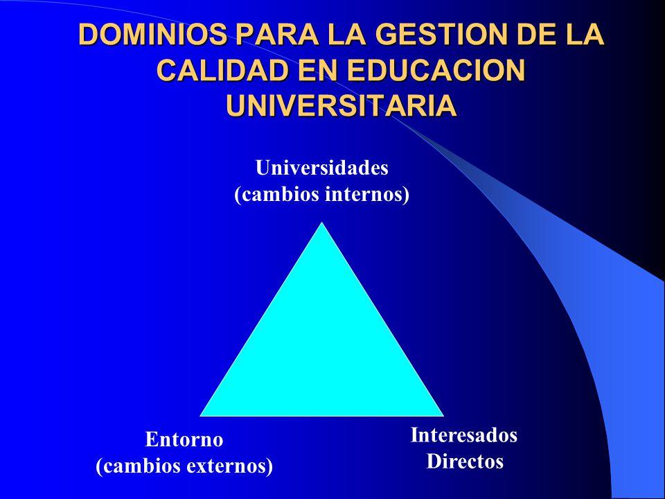 DOMINIOS PARA LA GESTION DE LA CALIDAD EN EDUCACION UNIVERSITARIA