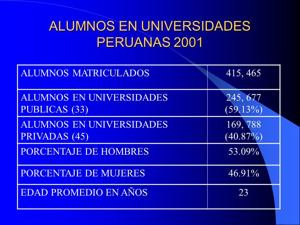 ALUMNOS EN UNIVERSIDADES PERUANAS 2001