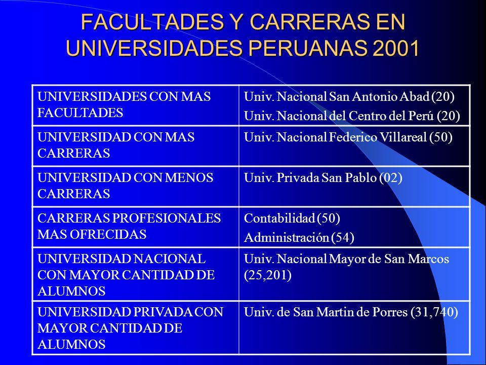 FACULTADES Y CARRERAS EN UNIVERSIDADES PERUANAS 2001