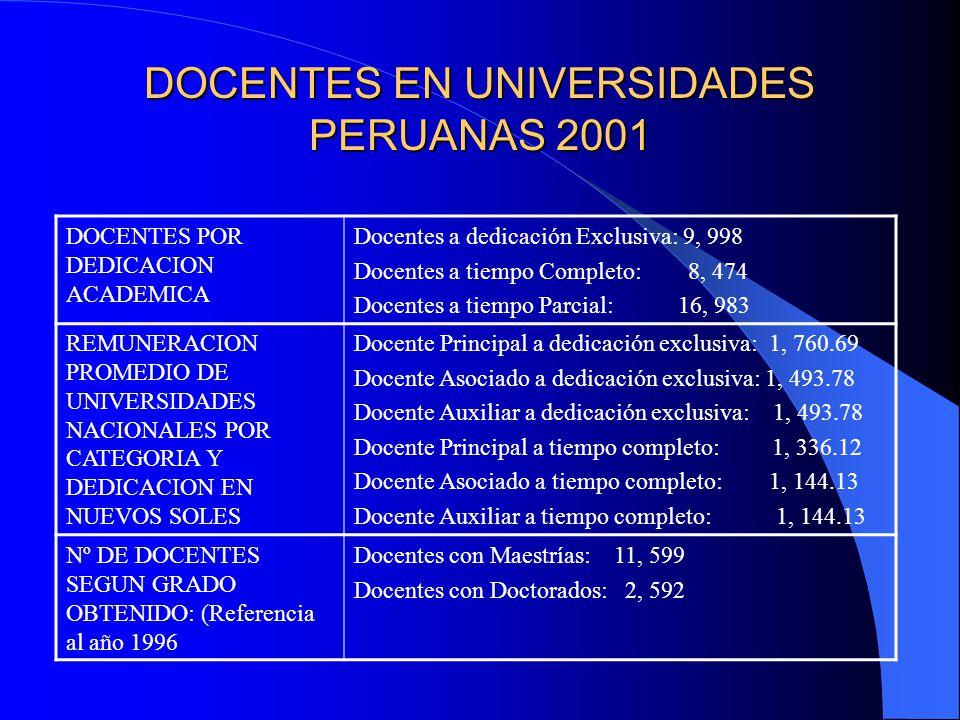 DOCENTES EN UNIVERSIDADES PERUANAS 2001