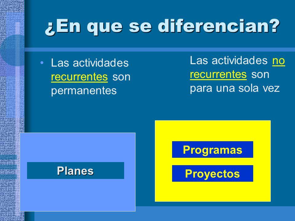 ¿En que se diferencian Las actividades no recurrentes son para una sola vez. Las actividades recurrentes son permanentes.
