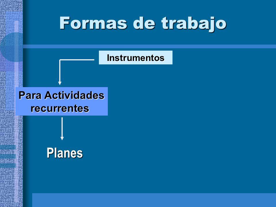 Formas de trabajo Instrumentos Para Actividades recurrentes Planes