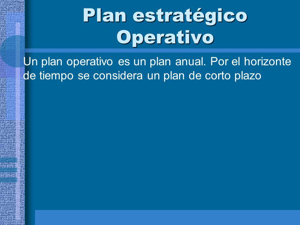 Plan estratégico Operativo