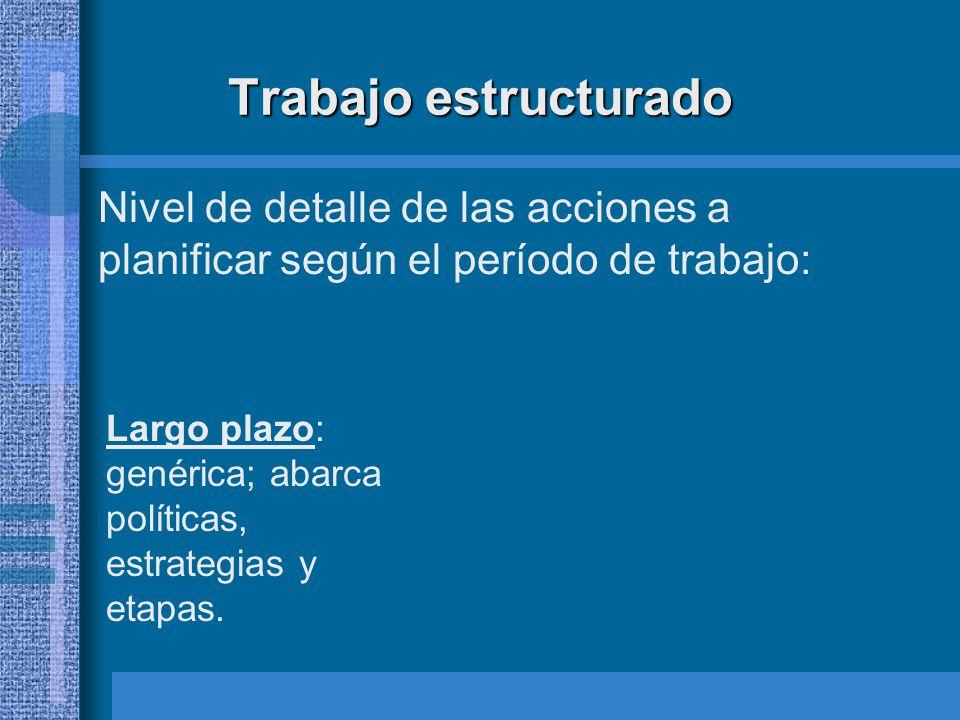 Trabajo estructurado Nivel de detalle de las acciones a planificar según el período de trabajo: