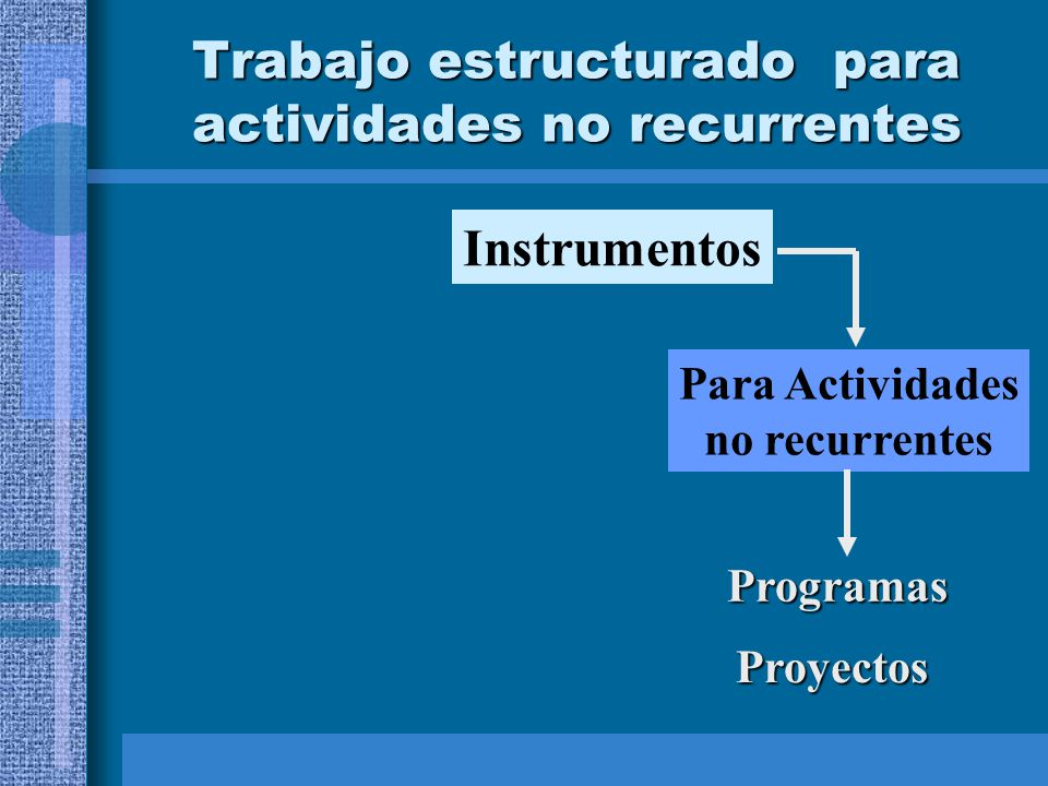 Trabajo estructurado para actividades no recurrentes