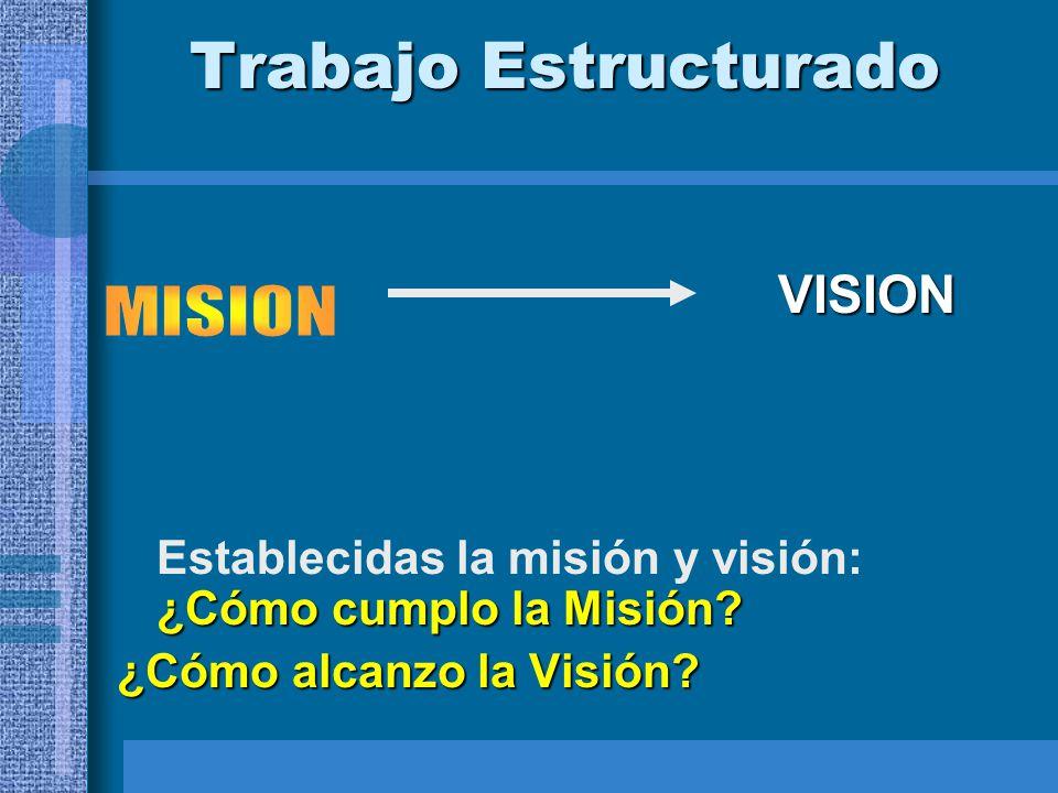 Trabajo Estructurado VISION MISION