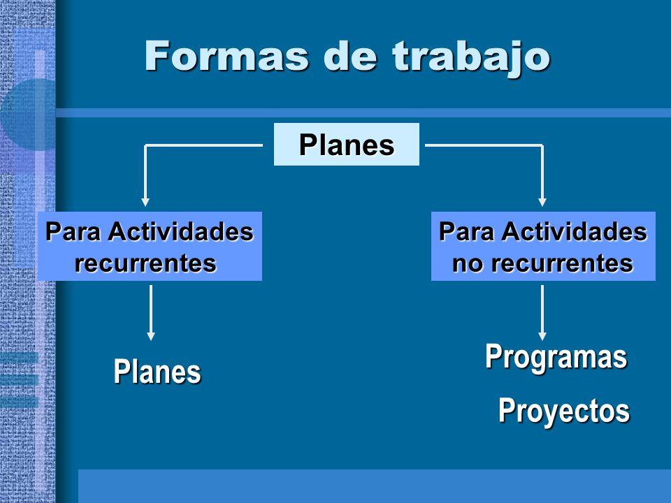 Formas de trabajo Programas Planes Proyectos Planes Para Actividades